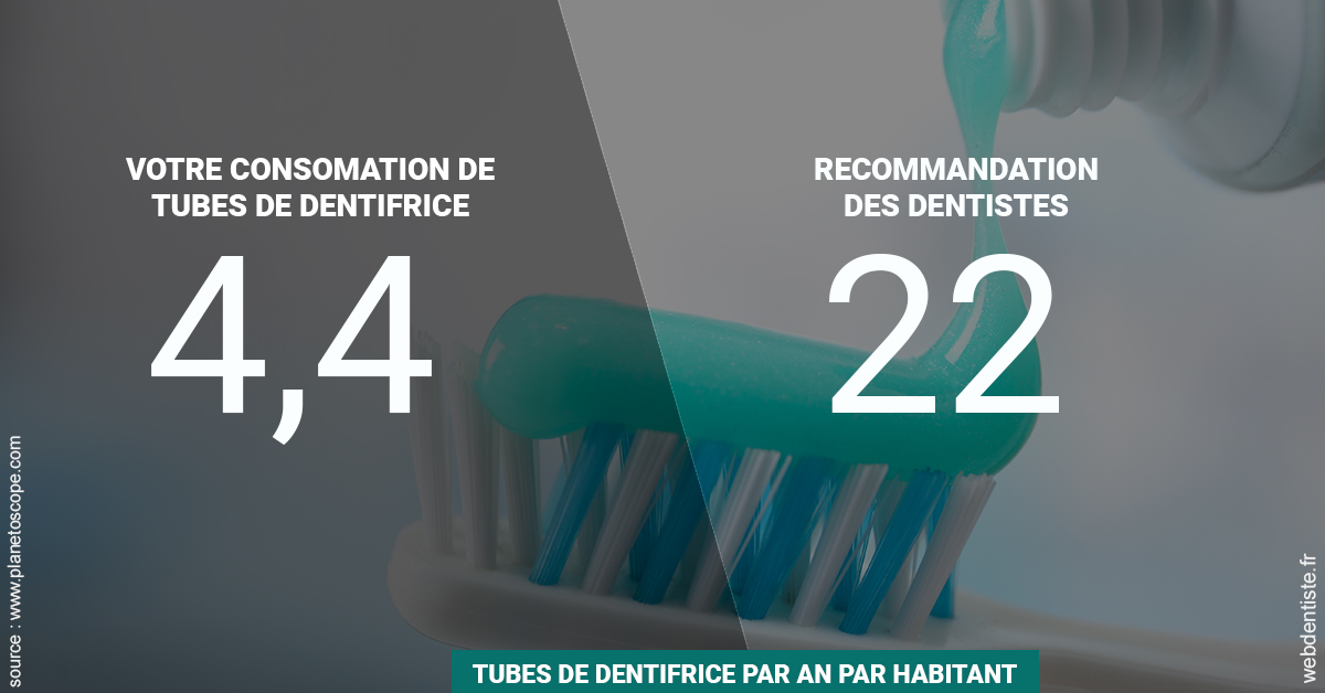 https://dr-coutance-christophe.chirurgiens-dentistes.fr/22 tubes/an 2